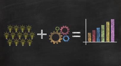 Economia innovazione crescita